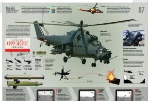 ԼՂՀ ՊՆ-ն ներկայացրել է ադրբեջանական ՄԻ-24Գ խոցված ուղղաթիռից առգրավված իրերը