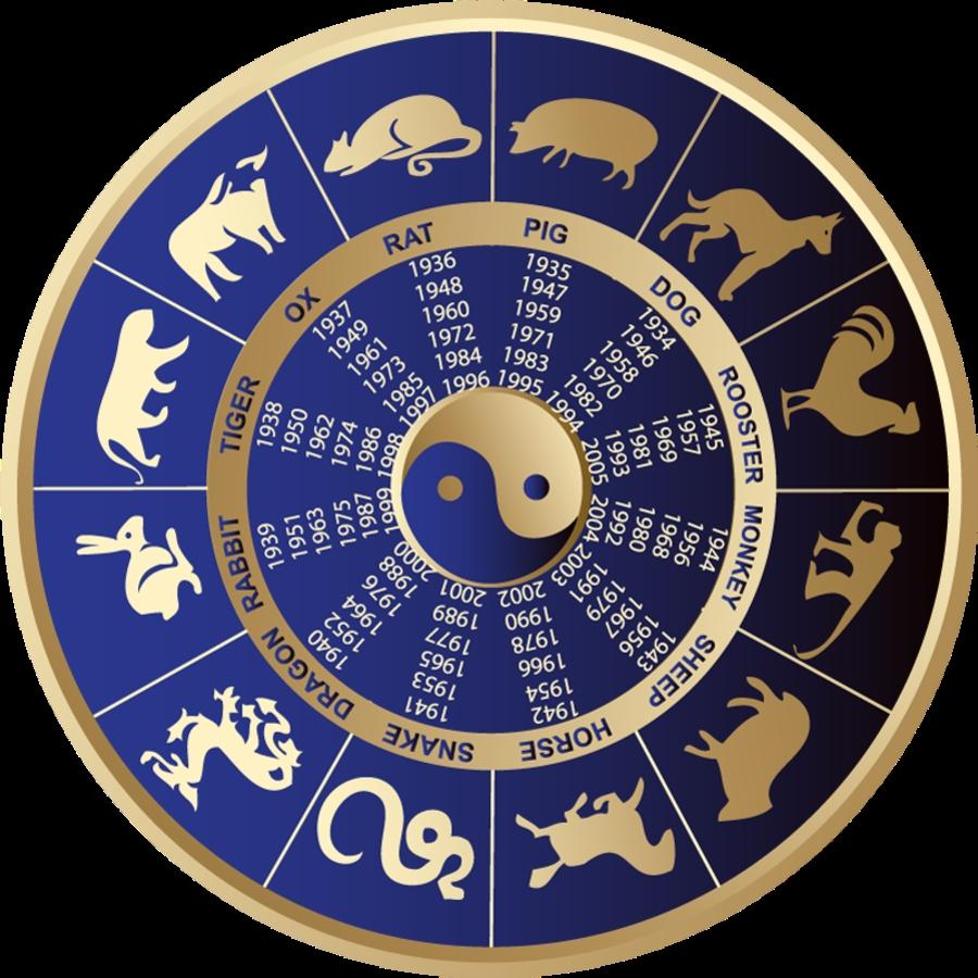 Հաջողության հորոսկոպ. Արևելյան հորոսկոպի ամենահաջողակ նշանները