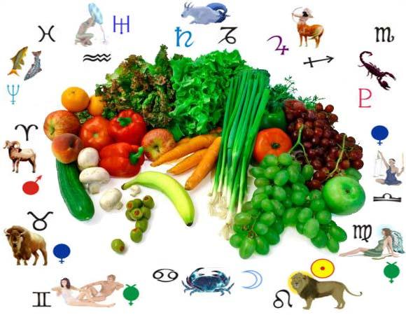 Ինչ սնունդ է անհրաժեշտ հորոսկոպի տարբեր նշաններին