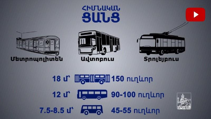 Երեւանի ավտոբուսների հավաքակայանը կհամալրվի միջազգային չափանիշներին համապատասխանող 100 ավտոբուսներով
