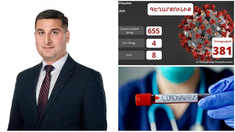 Հունիսի 7-ի դրությամբ Գեղարքունիքի մարզում հաստատվել է կորոնավիրուսային հիվանդության 4 նոր դեպք, 21 առողջացած