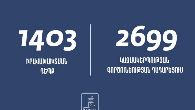 Հունիսի 11-ին ՀՀ ոստիկանության կողմից իրականացված արտակարգ ռեժիմով ծառայության ընթացքում հայտնաբերվել է իրավախախտման 1403 դեպք