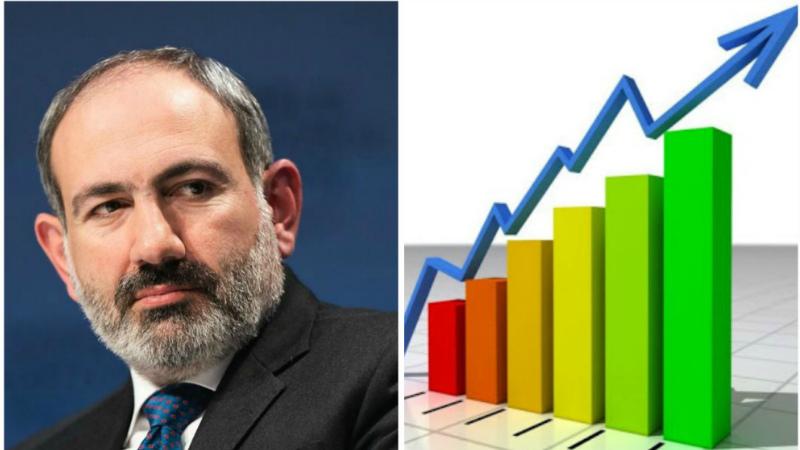 Հայաստանում արձանագրվել է 2008-ից ի վեր ամենաբարձր տնտեսական աճը. վարչապետ