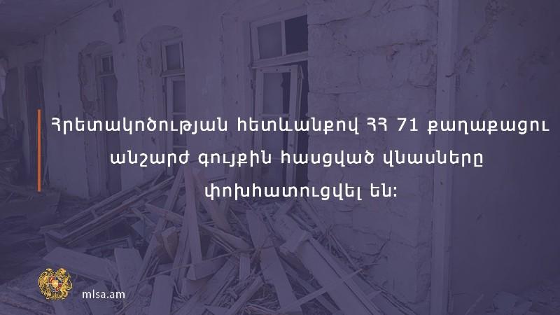 Պատերազմի ընթացքում հրետակոծության հետևանքով ՀՀ քաղաքացիների անշարժ գույքին հասցված վնասները փոխհատուցվել են