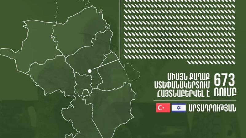 Ստեփանակերտում արդեն հայտնաբերվել են թուրքական և իսրայելական արտադրության հրթիռային, հարվածային և կասետային շուրջ 673 ռումբ