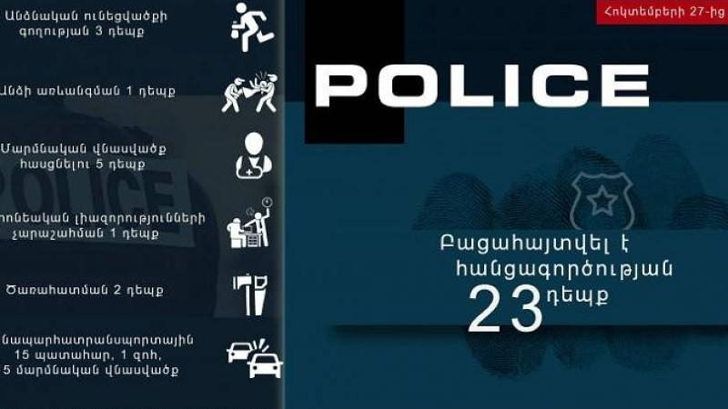 1 օրում հանրապետությունում գրանցվել է հանցագործության 23 դեպք