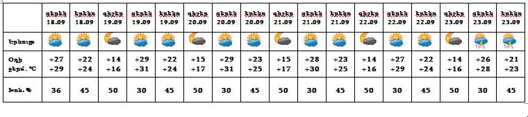 Yerevan-18_09_2021.png