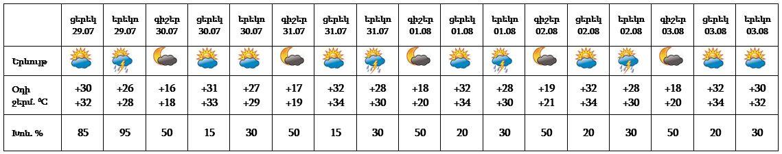 armenian_weather_29_07_2021_2222.jpg