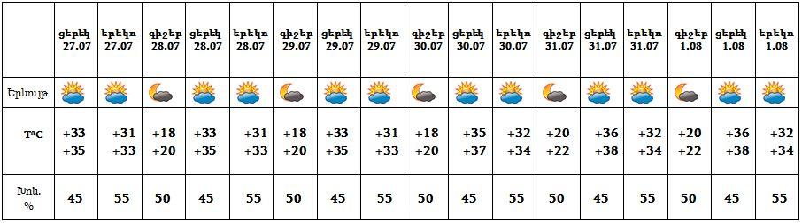 weather27_02_.jpg
