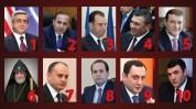 Սերժ Սարգսյանը լիաթոք ծիծաղում է, իսկ Գարեգին Բ-ն` խփում իր քաղաքական գոլը. Ամենաիշխանավորների TOP 10 (տեսանյութ)