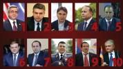 Թմբկահարող վարչապետից մինչև Ծառուկյանի քաղաքական վերադարձ. Ամենահզորների TOP 10