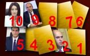Տերմինատորի վերադարձից մինչև «գլխատված» պաշտոնյաներ. ում խնայեց և ում «գլխատեց» կոալիցիոն սուրը TOP 10