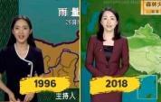 Չինաստանում եղանակի տեսության հաղորդավարուհին արդեն 22 տարի է՝ արտաքնապես չի փոխվում (լուս...