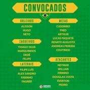 Բրազիլիայի հավաքականի կազմն առաջիկա հանդիպումներում