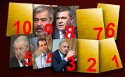 Ո՞վքեր են այս ամիս ամենամեծ իշխանությունն ունեցել Հայաստանում. TOP 10