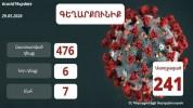 Կորոնավիրուսային հիվանդության 6 նոր դեպք, 7 ապաքինված․ իրավիճակը՝ Գեղարքունիքի մարզում
