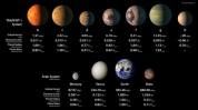NASA-ի մամլո ասուլիսը` նոր մոլորակների հայտնագործման վերաբերյալ (տեսանյութ)