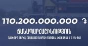 Գյումրիի ճանապարհների վերականգնման համար 2020թ. կհատկացվի 9.4 մլրդ դրամ