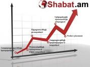 Քաղաքական գովազդի հավասար պայմաններ ու սակագներ Shabat.am լրատվականում